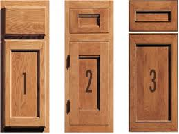 Door Styles For Kitchen Cabinets European Hinges For Kitchen Cabinets Kitchen Cabinet Door Styles