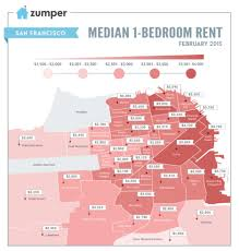 average cost of a 1 bedroom apartment sf rents february 974x1024 attractive average price for a 1
