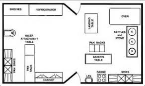 Bakery Floor Plan Layout Lay Out Floor Plan Valine