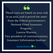 Estimate Flood Insurance Cost by Flood Insurance Rates And Guide Insurance Com