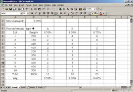 Quality Assurance Excel Template Charts Attributes
