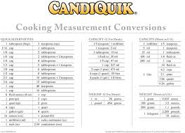 cooking conversion chart cooking measurement conversion chart