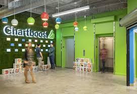 couleur pour bureau 8 idées design pour décorer les murs de vos bureaux