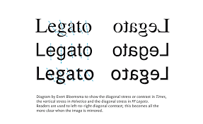 ff legato fonts from the fontfont library