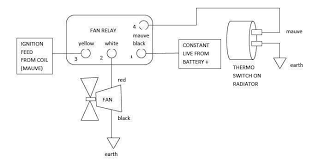 citroen ds21 ie and ds23 electric fan wiring diagram classic
