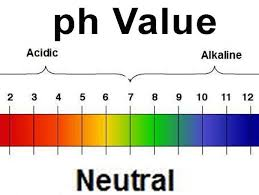 acid and alkali revision by gjheducation teaching resources tes