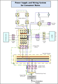 3 phase lighting wiring diagram 3 wiring diagrams