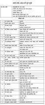 Modi Cabinet List 3 July क ह ए म त र म डल क व स त र क