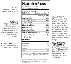 Nutrition Facts Label Worksheet Foodmaster Middle Weights And Measures