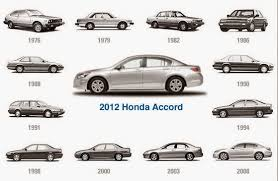 honda cars different models in different countries different models