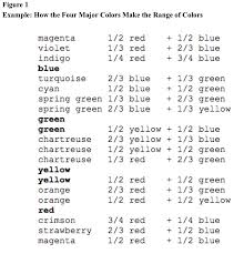 what colors make yellow color mixture1 jpg