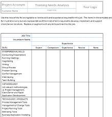 training needs analysis form template training needs analysis