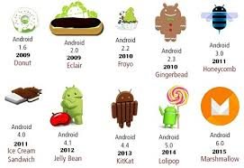 android operating system history of android operating system jtechpreneur