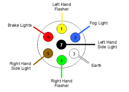 diagrams 416297 wiring diagram for car trailer lights u2013 towing