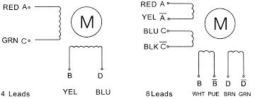 bipolar stepper motor control with arduino and an h bridge