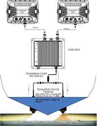 lowrance structurescan hd lss 2 australia downscanning side imaging