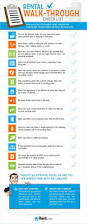 Proper Address Format Apartment by Best 25 First Apartment Checklist Ideas On Pinterest First