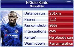 n golo kante made his chelsea debut last night against ac milan