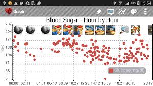 Blood Pressure Spreadsheet Diabetes Blood Pressure Health Tracker App Android Apps On