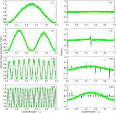 helioseismic detection of deep meridional flow iopscience