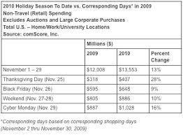 season countdown kickoffs for marketers