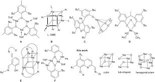 sodium iminoquinolates with cubic and hexagonal prismatic motifs