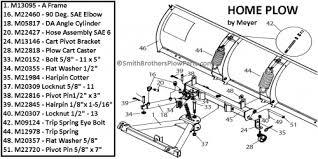 western snow plow wiring diagram u0026 western snow plow wiring