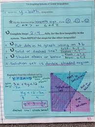 algebra 1 notes solving systems of linear inequalities by