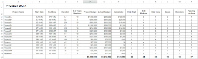 How To Create Pivot Tables In Excel How To Create A Dashboard In Excel