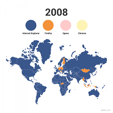 popular web browser popularity since 2008 business insider