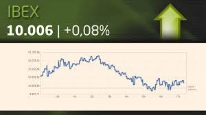 la revalorizacin de 2016 situar la eleconomistaes el ibex 35 recupera el 10 000 y sube un 2 1 en la semana