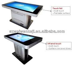 Touch Screen Coffee Table by 65 Inch Touch Screen Coffee Table Real Estate Presentation Table