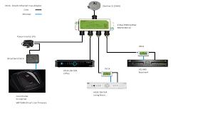 wiring diagram for direct tv kwikpik me