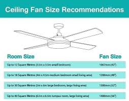 ceiling fan blade size for room ceiling fan blade size yepi club