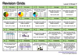 revision grids level 5 u2013 great maths teaching ideas