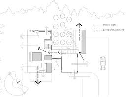 courtyard house plan simple contemporary courtyard house plan that you want