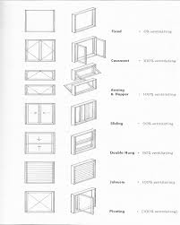 how to read floor plans symbols awesome elevation symbol on floor plan ideas flooring u0026 area
