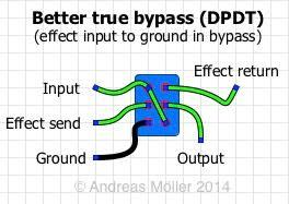 true bypass wiring schemes stinkfoot se