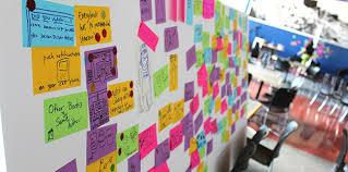 design thinking workshop design thinking workshop 2 days buy tickets