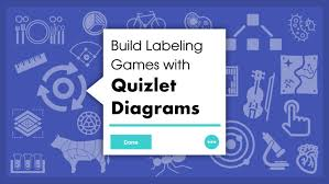 quizlet tutorial video build labeling games with quizlet diagrams learning in hand with