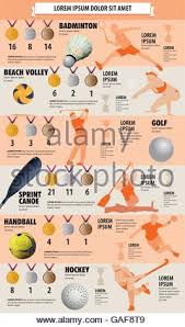 infographics showing six types of sport brief description of the