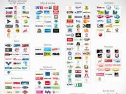 chaine cuisine tv cuisine tv numericable le logo du numericable u philippe