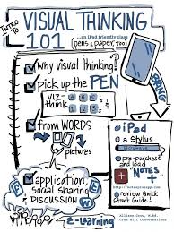 253 best graphic facilitation images on pinterest sketch notes