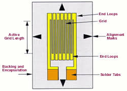 strain gauge electronic circuits and diagram electronics