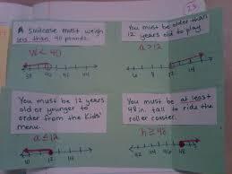 108 best inequalities images on pinterest math activities