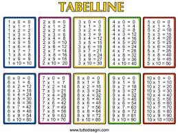 Printable Times Table Chart Times Tables Worksheets 1 12 Pdf Brokeasshome Com