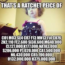 She Ratchet Meme - meme creator she ratchet meme generator at memecreator org