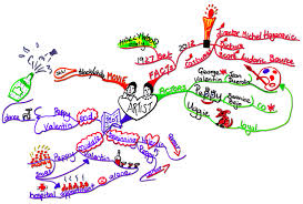 Map Of The Stars Movie Mind Map Of U0027the Artist U0027 Word Smiths