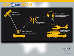 opel germany opel demonstrates onstar automatic crash response at ecall days