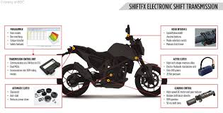 biperformance introduces shiftfx electronic shift transmission